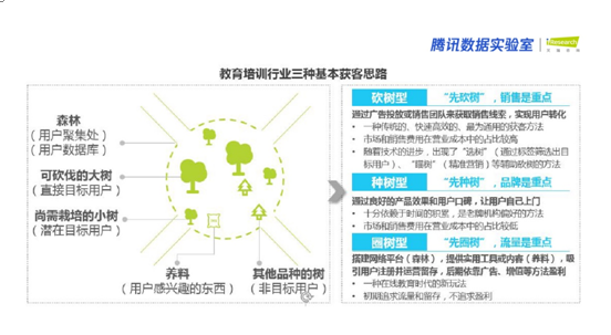 《2017年中国教育培训行业白皮书》发布,教育风向你看见了吗?