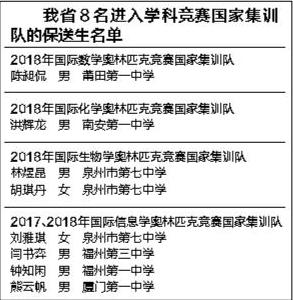 福建省8名学霸保送清华北大,福州占2名